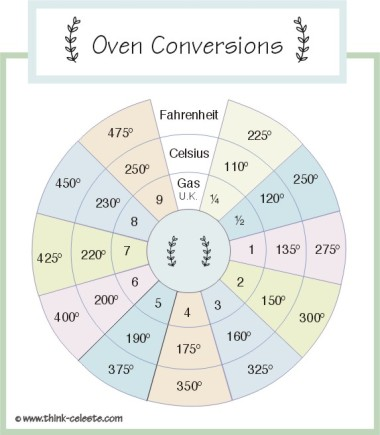 conversion oven small